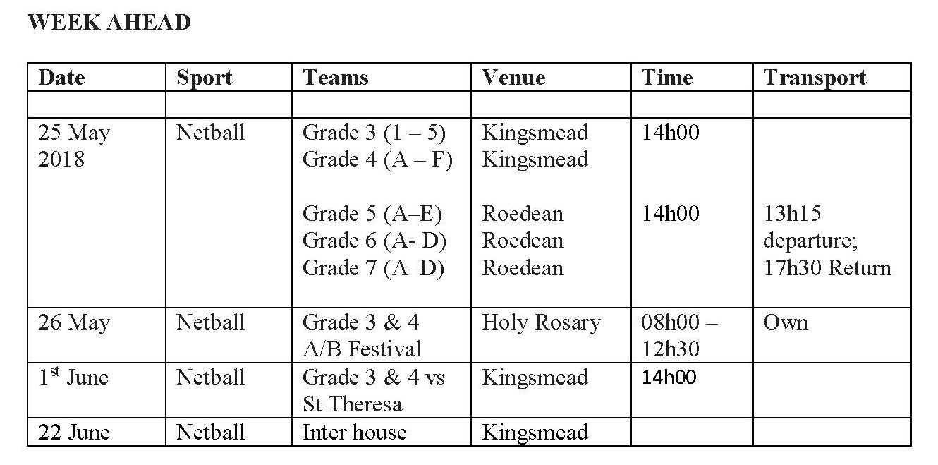 Monday 21 May Kingsmead College