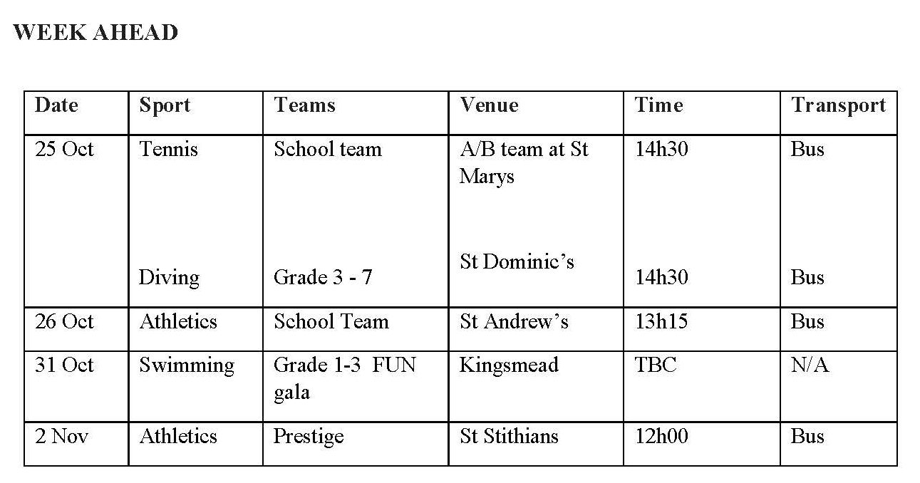 Monday 22 October 2018 Kingsmead College