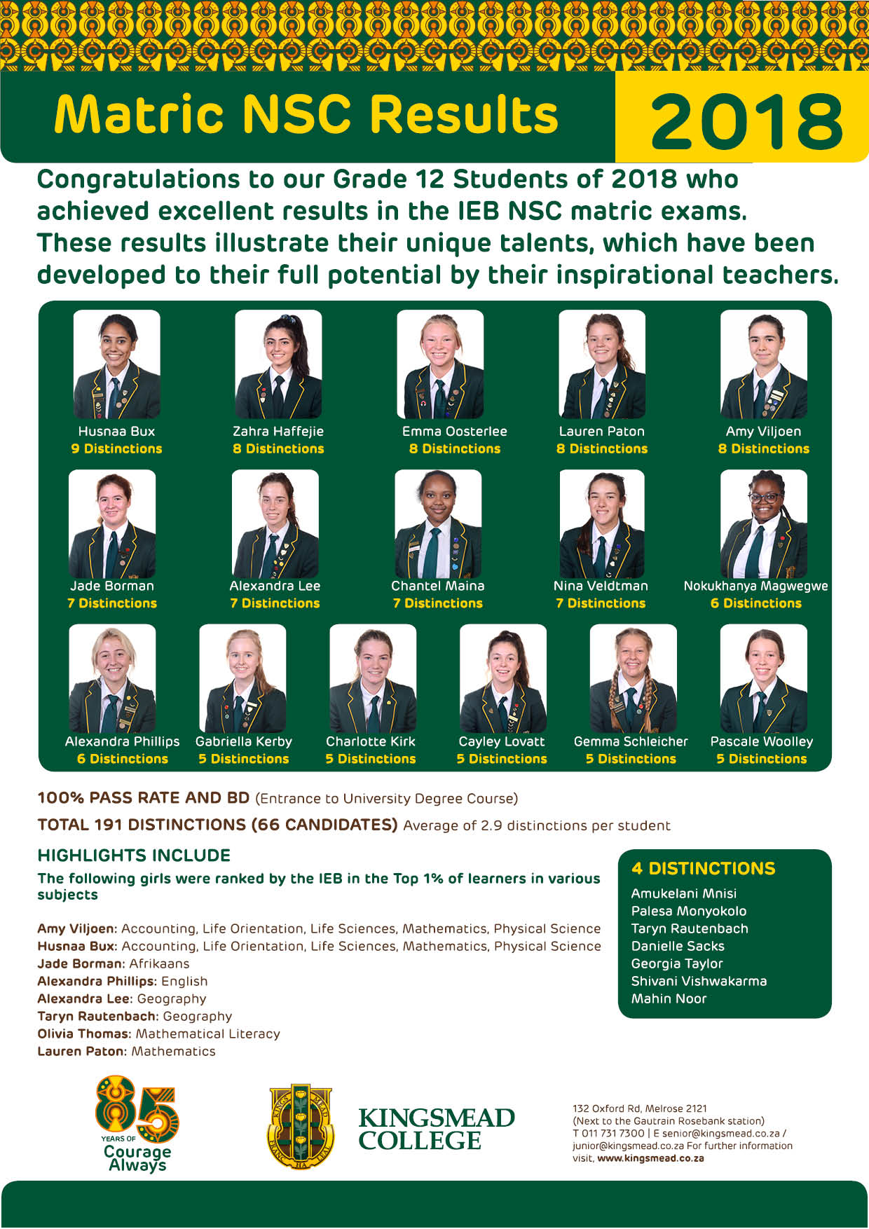 A4 Matric Results JPEG 1 Kingsmead College