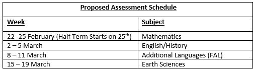 Subjects assesments table Kingsmead College
